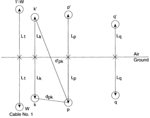 Parameters affecting the ampacity of hvdc submarine power cables figure 3 keyboard keysfo Gallery