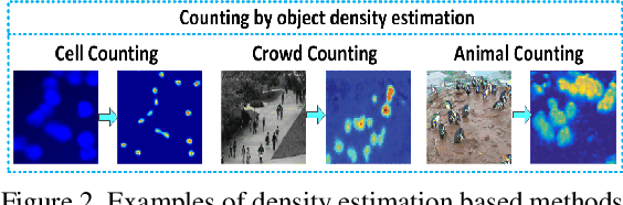 Figure 3 for FCN-rLSTM: Deep Spatio-Temporal Neural Networks for Vehicle Counting in City Cameras