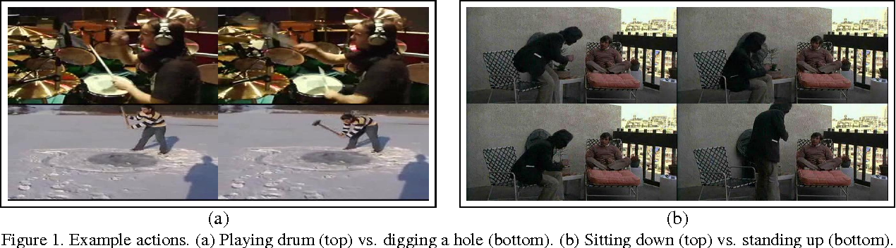 Figure 1 for Temporal Extension of Scale Pyramid and Spatial Pyramid Matching for Action Recognition