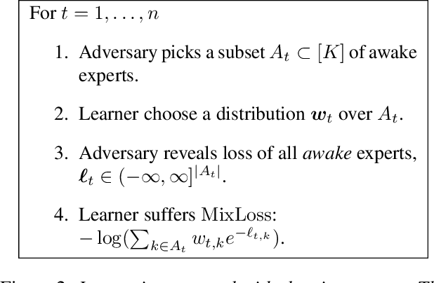 Figure 3 for An Optimal Reduction of TV-Denoising to Adaptive Online Learning
