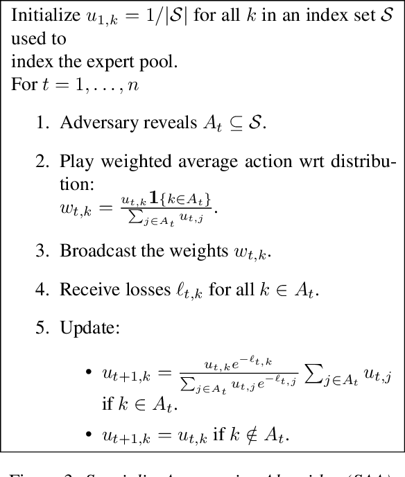 Figure 4 for An Optimal Reduction of TV-Denoising to Adaptive Online Learning