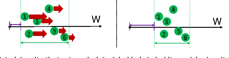 Figure 2 for Feature Incay for Representation Regularization