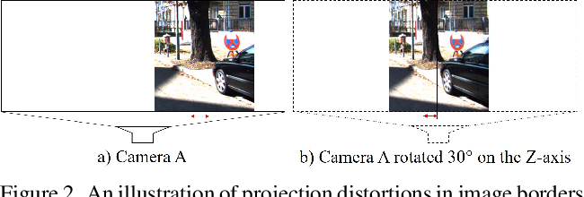 Figure 2 for PLADE-Net: Towards Pixel-Level Accuracy for Self-Supervised Single-View Depth Estimation with Neural Positional Encoding and Distilled Matting Loss