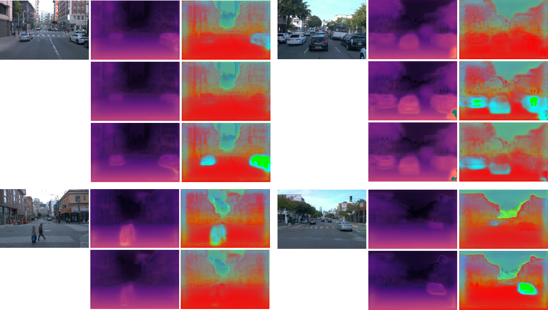 Figure 3 for Unsupervised Video Prediction from a Single Frame by Estimating 3D Dynamic Scene Structure