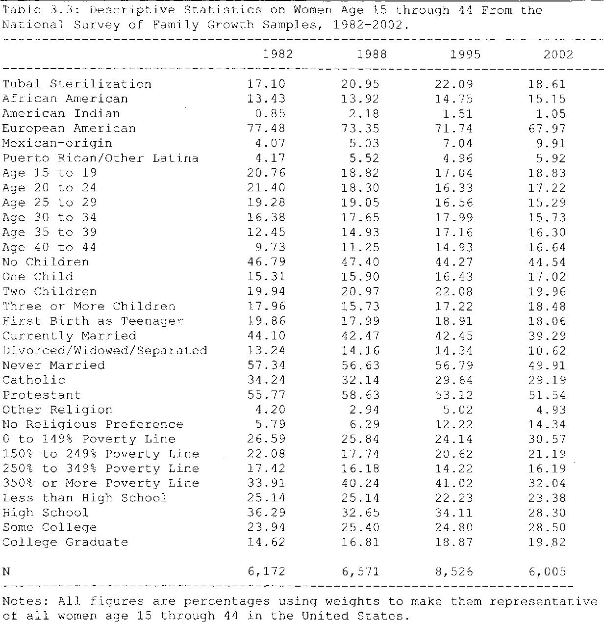 PDF] Sterilization racism: A quantitative study of pan