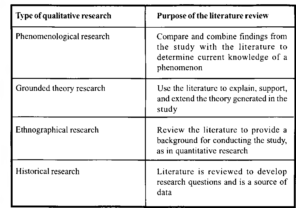 the qualitative research proposal klopper