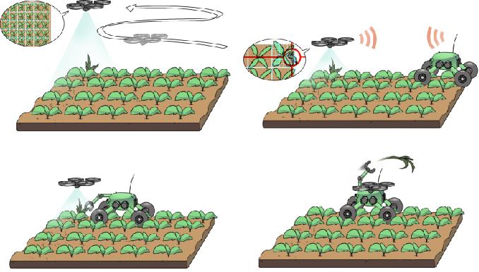 Figure 1 for Building an Aerial-Ground Robotics System for Precision Farming