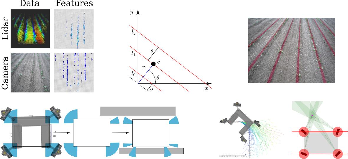 Figure 4 for Building an Aerial-Ground Robotics System for Precision Farming