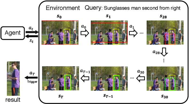 Figure 1 for An End-to-End Approach to Natural Language Object Retrieval via Context-Aware Deep Reinforcement Learning