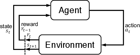 Figure 3 for An End-to-End Approach to Natural Language Object Retrieval via Context-Aware Deep Reinforcement Learning