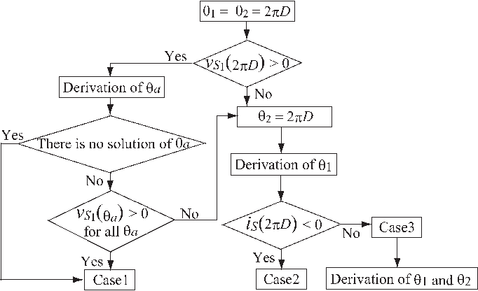 Figure 4 From Waveform Equations Output Power And Power Conversion