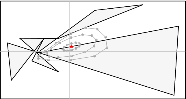 Figure 5 From Limiting Forms Of Iterated Circular Convolutions Of