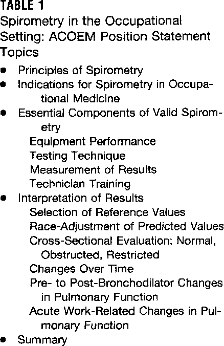 Table 1 from ACOEM position statement. Spirometry in the ...