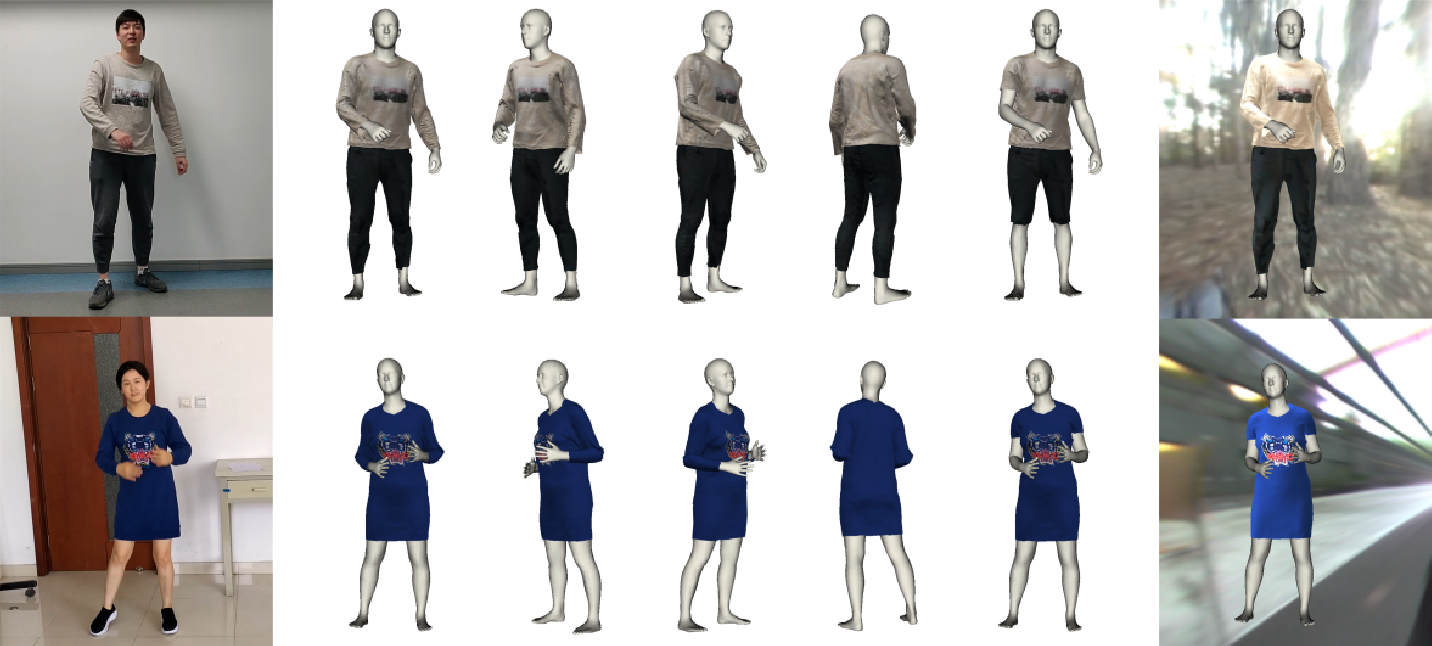 Figure 1 for MulayCap: Multi-layer Human Performance Capture Using A Monocular Video Camera