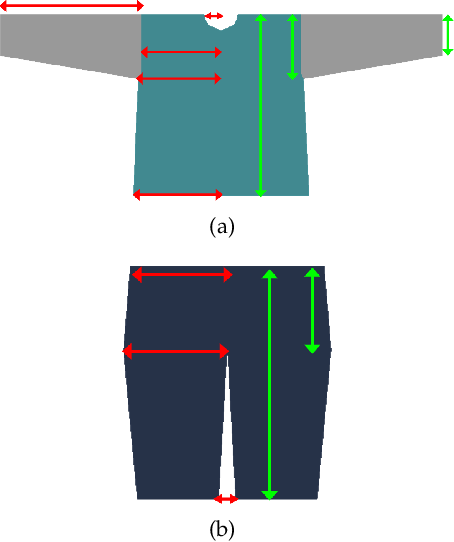Figure 3 for MulayCap: Multi-layer Human Performance Capture Using A Monocular Video Camera