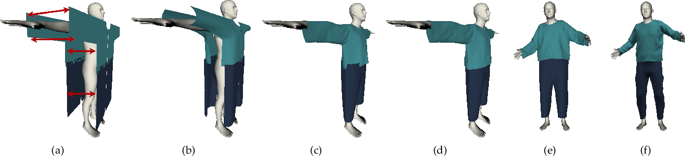 Figure 4 for MulayCap: Multi-layer Human Performance Capture Using A Monocular Video Camera