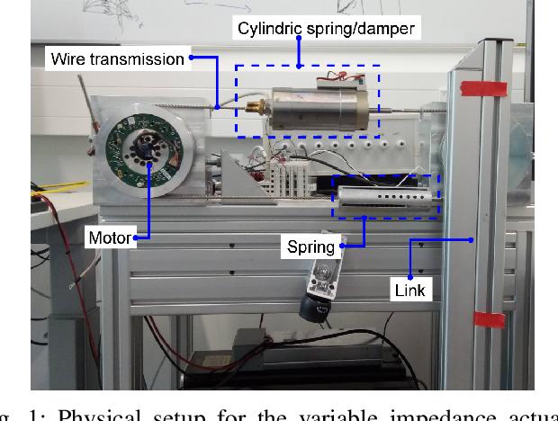 Figure 1 for Comparing Semi-Parametric Model Learning Algorithms for Dynamic Model Estimation in Robotics