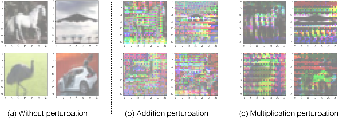 Figure 1 for Brain-inspired reverse adversarial examples