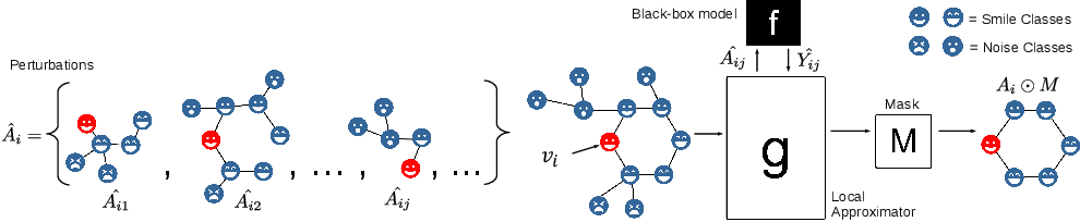 Figure 1 for RelEx: A Model-Agnostic Relational Model Explainer