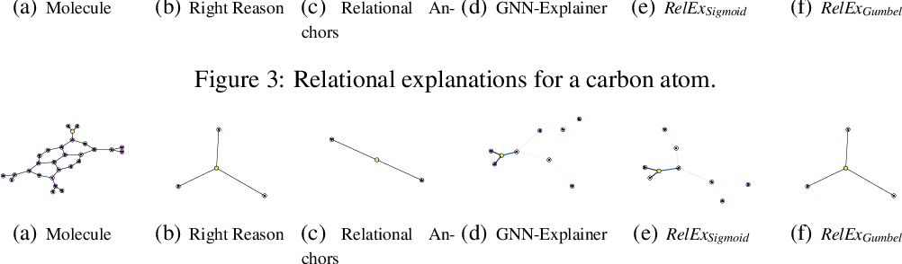 Figure 3 for RelEx: A Model-Agnostic Relational Model Explainer