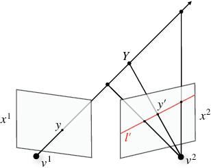 Figure 2 for Geometry-Aware Neural Rendering