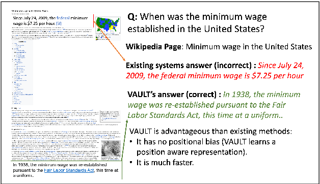 Figure 1 for VAULT: VAriable Unified Long Text Representation for Machine Reading Comprehension