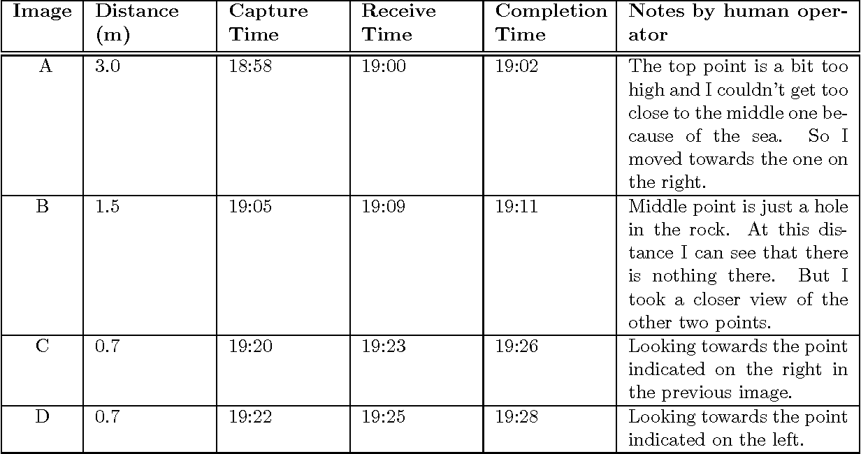 Figure 2 for The Cyborg Astrobiologist: Porting from a wearable computer to the Astrobiology Phone-cam