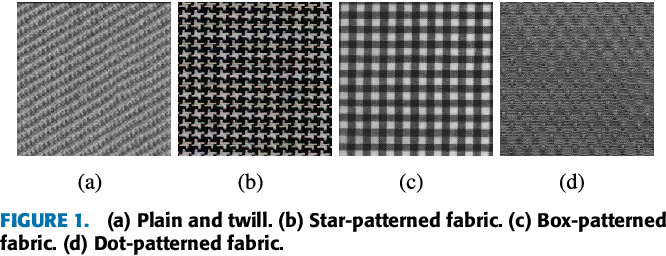 Figure 1 for Defect detection for patterned fabric images based on GHOG and low-rank decomposition
