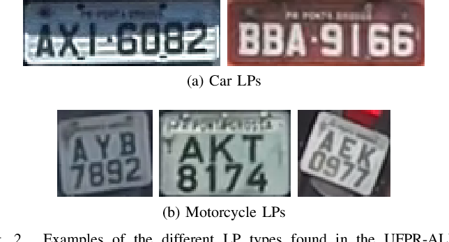 Figure 2 from A Robust Real-Time Automatic License Plate Recognition