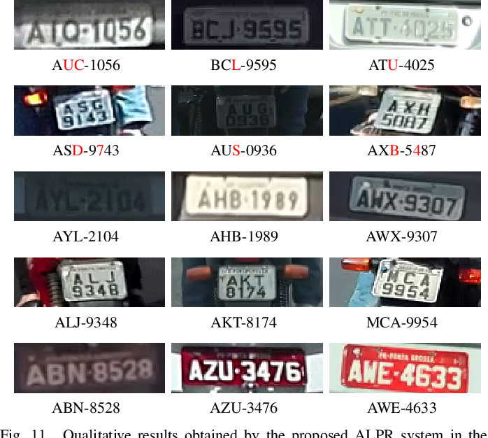 Figure 11 from A Robust Real-Time Automatic License Plate
