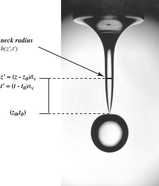 Figure 2 From The Inconsistency Of Physics With A Capital P