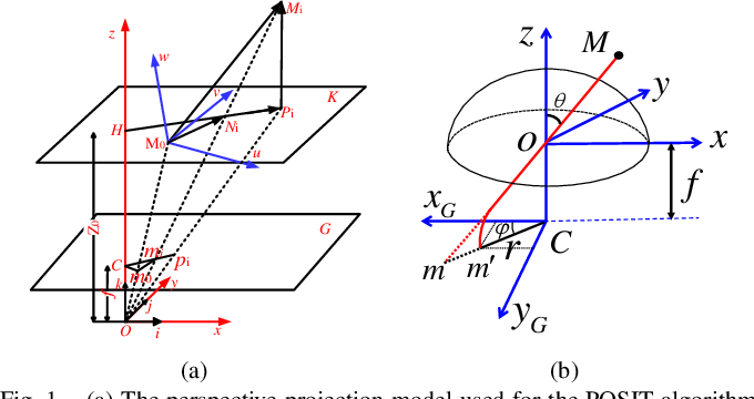 Figure 1 for EPOSIT: An Absolute Pose Estimation Method for Pinhole and Fish-Eye Cameras