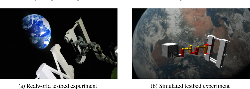 Figure 3 for Assistive Relative Pose Estimation for On-orbit Assembly using Convolutional Neural Networks