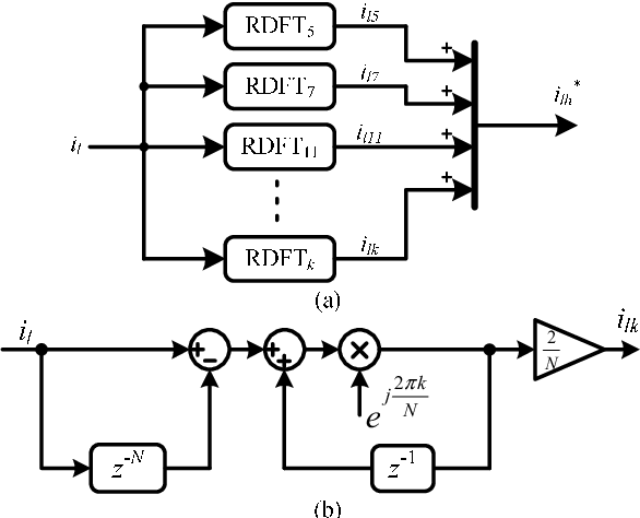 Figure 5 From Industrial Power Distribution System Harmonic