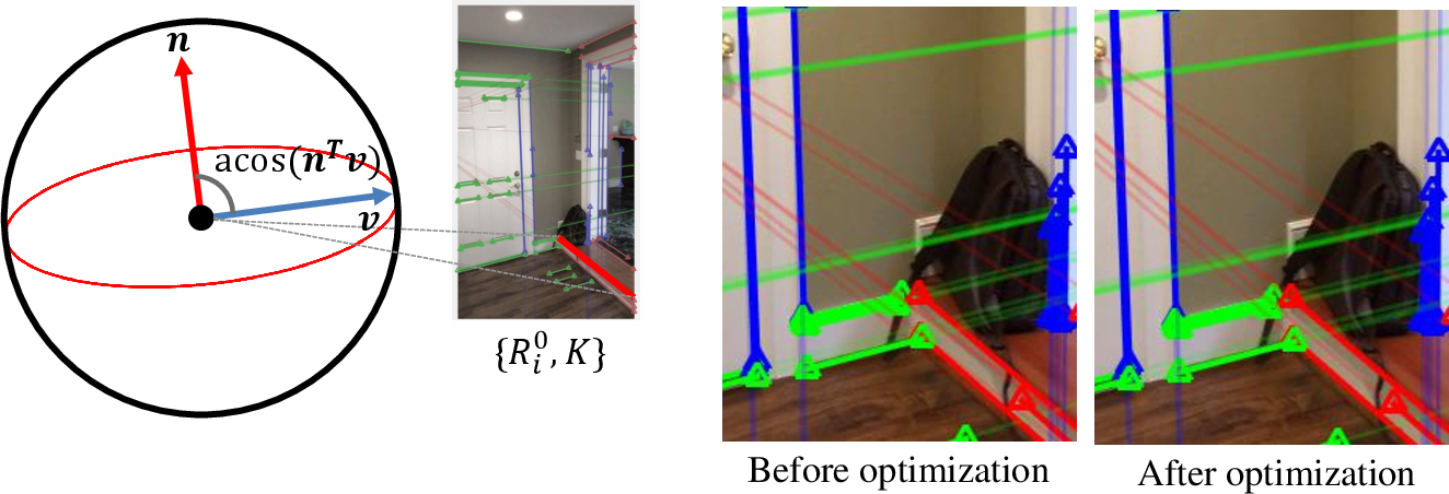 Figure 4 for Panoramic Structure from Motion via Geometric Relationship Detection