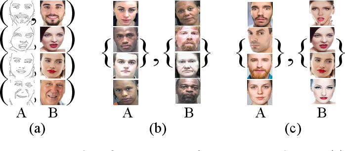 Figure 3 for Controlling biases and diversity in diverse image-to-image translation