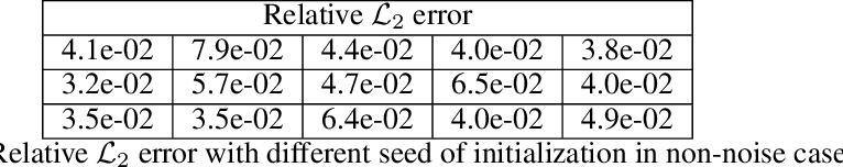 Figure 2 for Physics-informed deep generative models