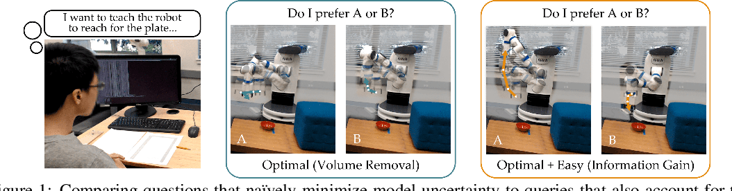 Figure 1 for Asking Easy Questions: A User-Friendly Approach to Active Reward Learning