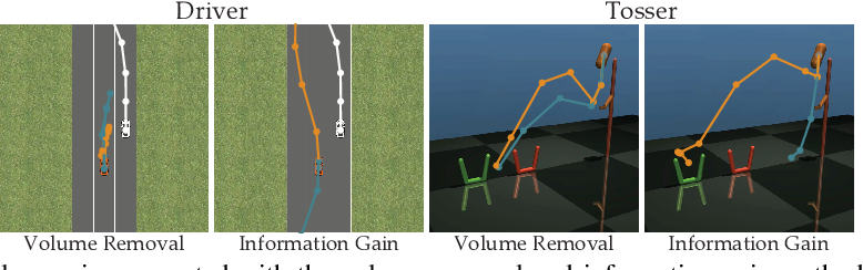 Figure 3 for Asking Easy Questions: A User-Friendly Approach to Active Reward Learning