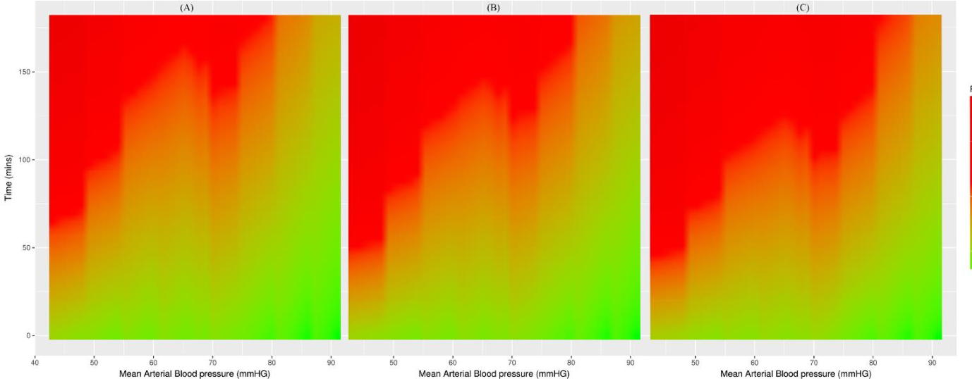 Figure 1 for Improved Predictive Models for Acute Kidney Injury with IDEAs: Intraoperative Data Embedded Analytics