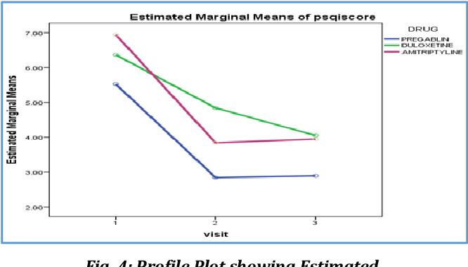 PDF] A PROSPECTIVE, RANDOMISED, COMPARATIVE STUDY OF