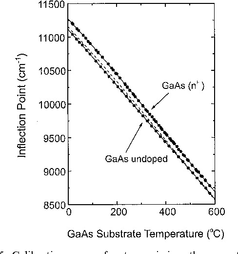 Ga sb phase diagram trusted wiring diagram ga sb phase diagram images gallery ccuart