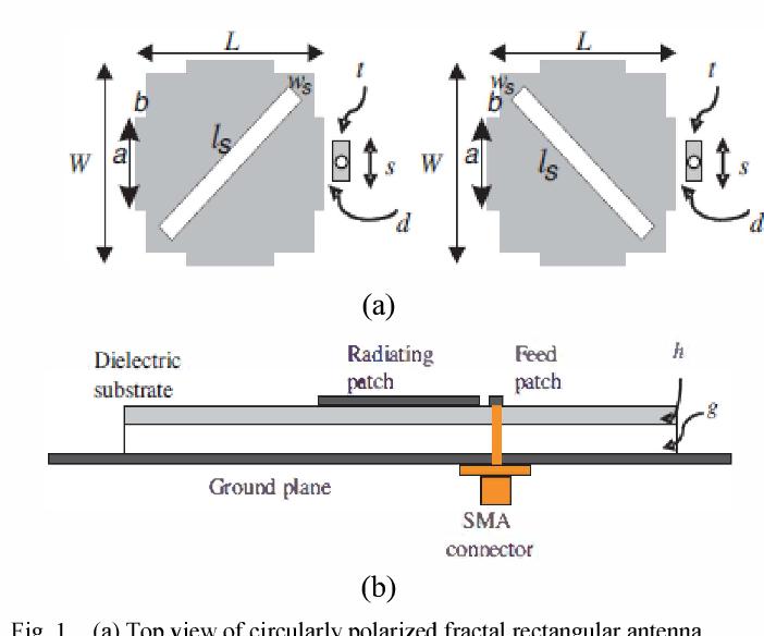 rectangular antenna