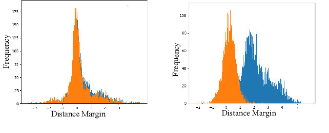 Figure 4 for PerceptNet: Learning Perceptual Similarity of Haptic Textures in Presence of Unorderable Triplets