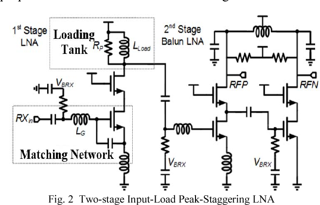 Figure 2 from A Ku-band FMCW Radar on Chip for Wireless Micro