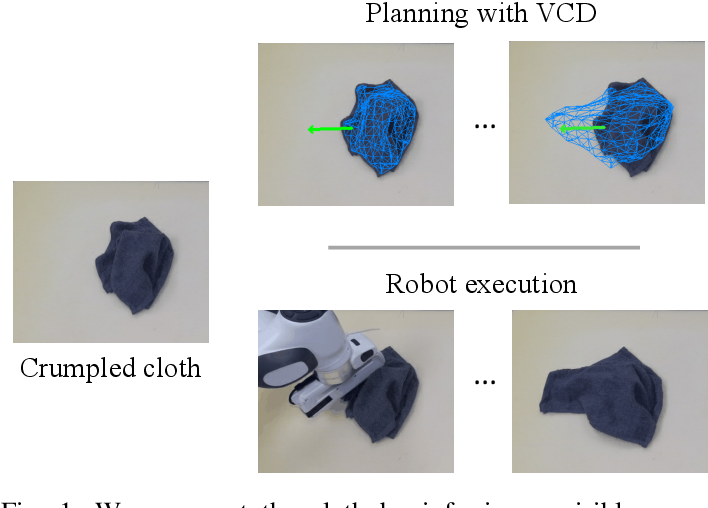 Figure 1 for Learning Visible Connectivity Dynamics for Cloth Smoothing