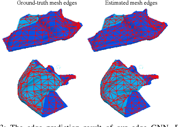 Figure 3 for Learning Visible Connectivity Dynamics for Cloth Smoothing