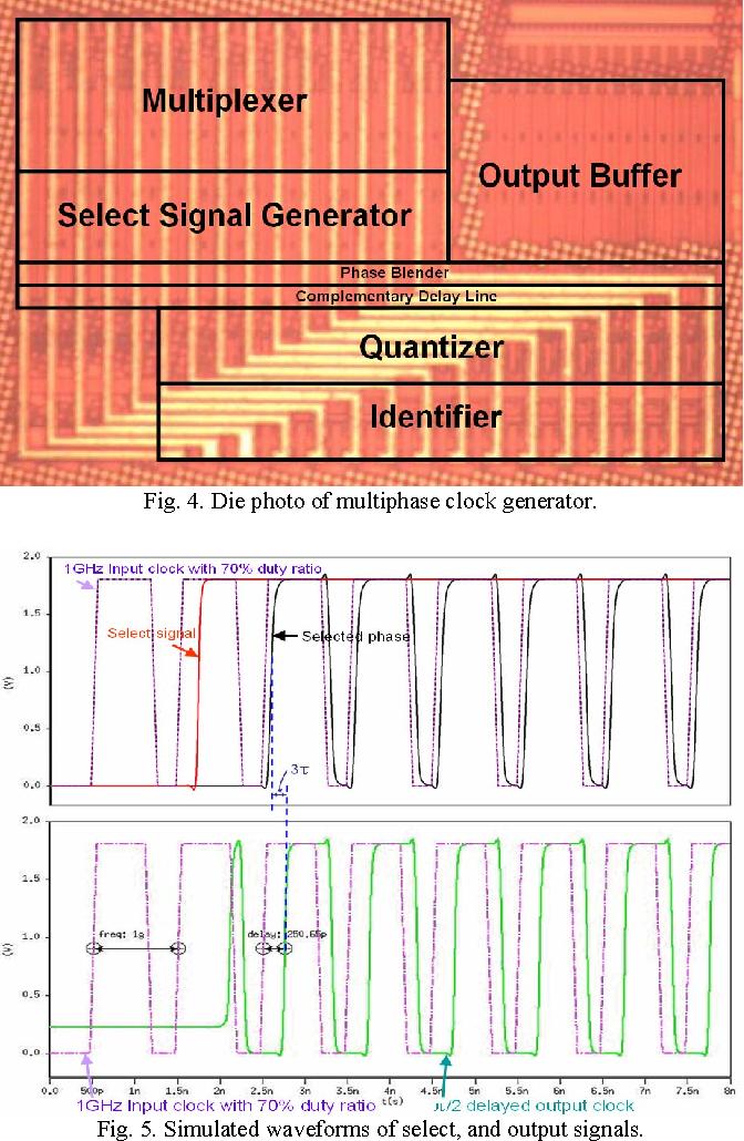 Figure 4 from A Low-Jitter Open-Loop All-Digital Clock Generator
