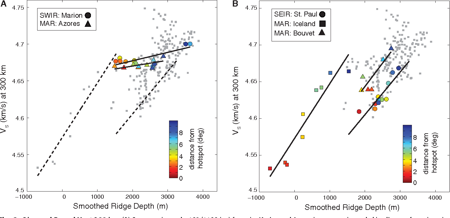 Geophysical and geochemical evidence for deep temperature figure 2 pooptronica