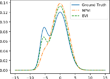 Figure 1 for Lifted Hybrid Variational Inference